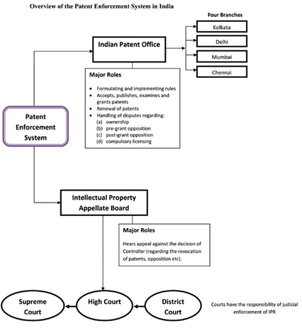 patent-enforec.png