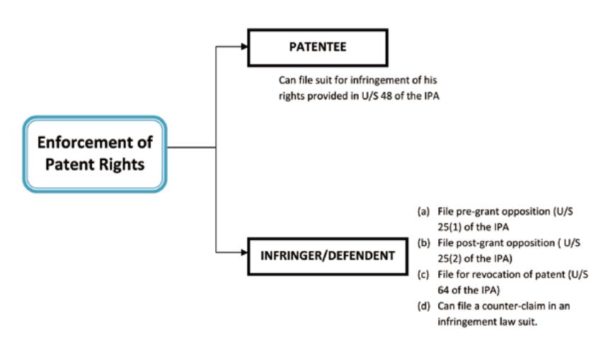 patent-enforec2.PNG